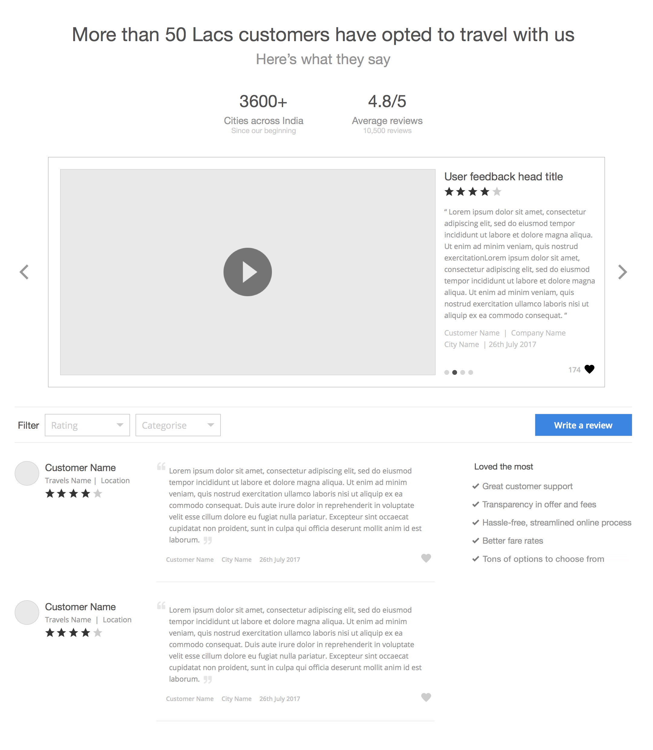 Dezinr-Polished-Reviewpage-wireframe